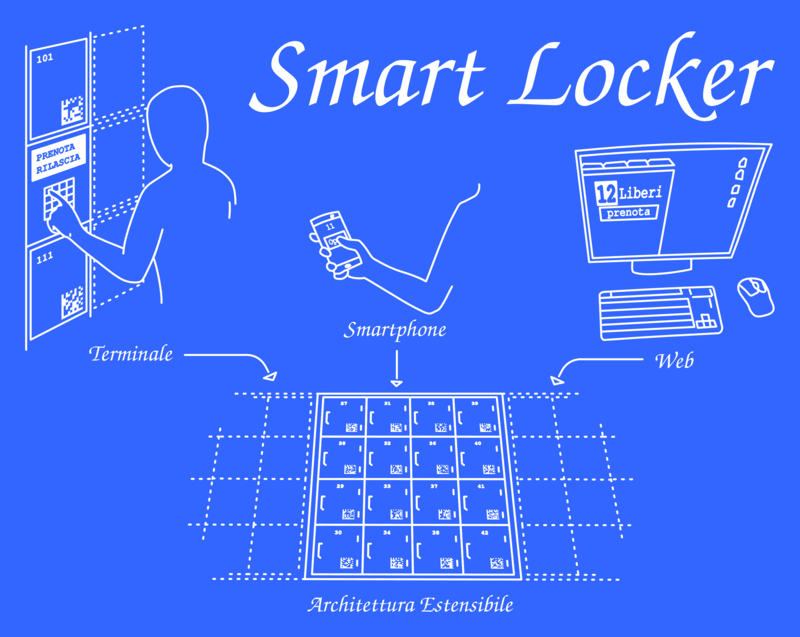 Brochure Smart Locker