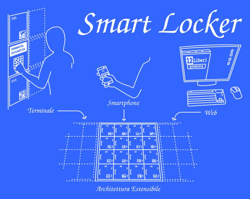 Brochure Smart Locker